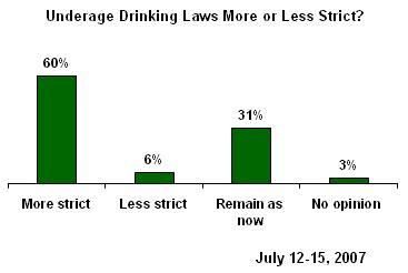 Legal drinking age essay Proessaycom